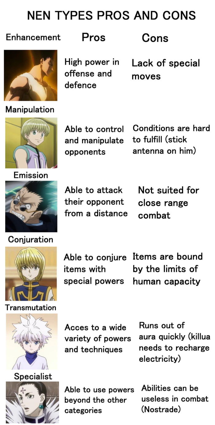 Nen types Pros and Cons